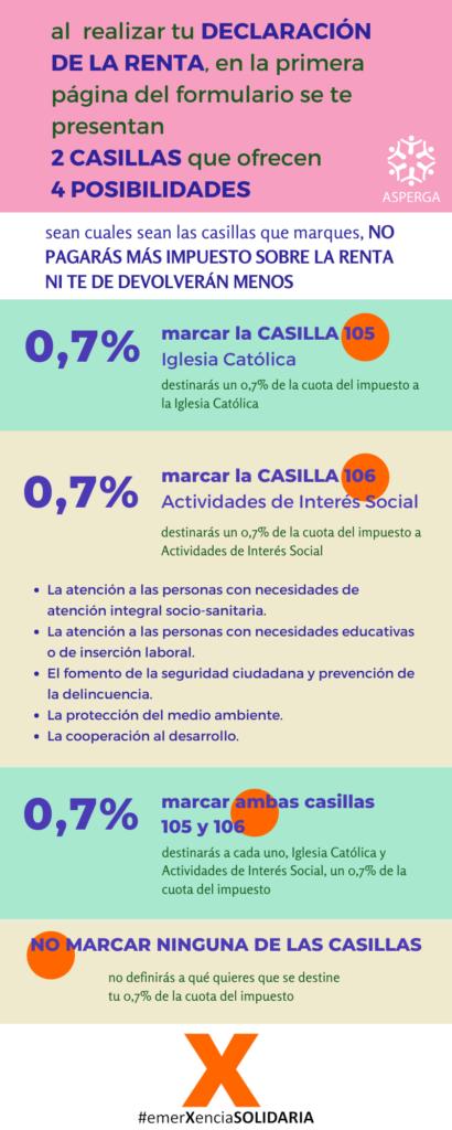 #emerXenciaSOLIDARIA